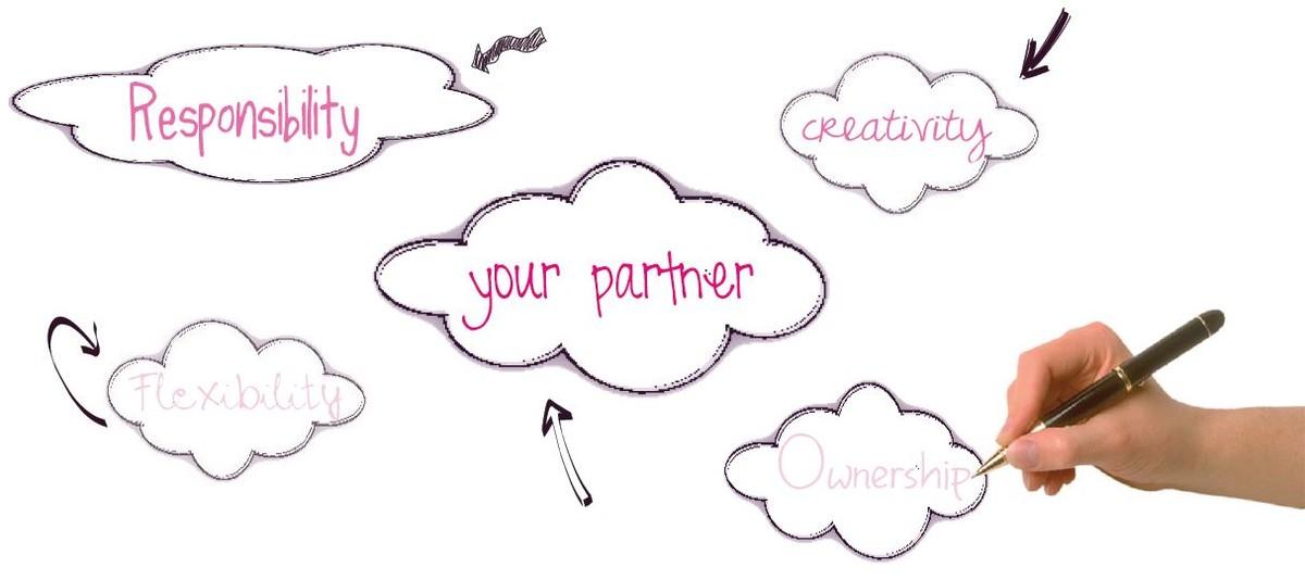 our core competencies